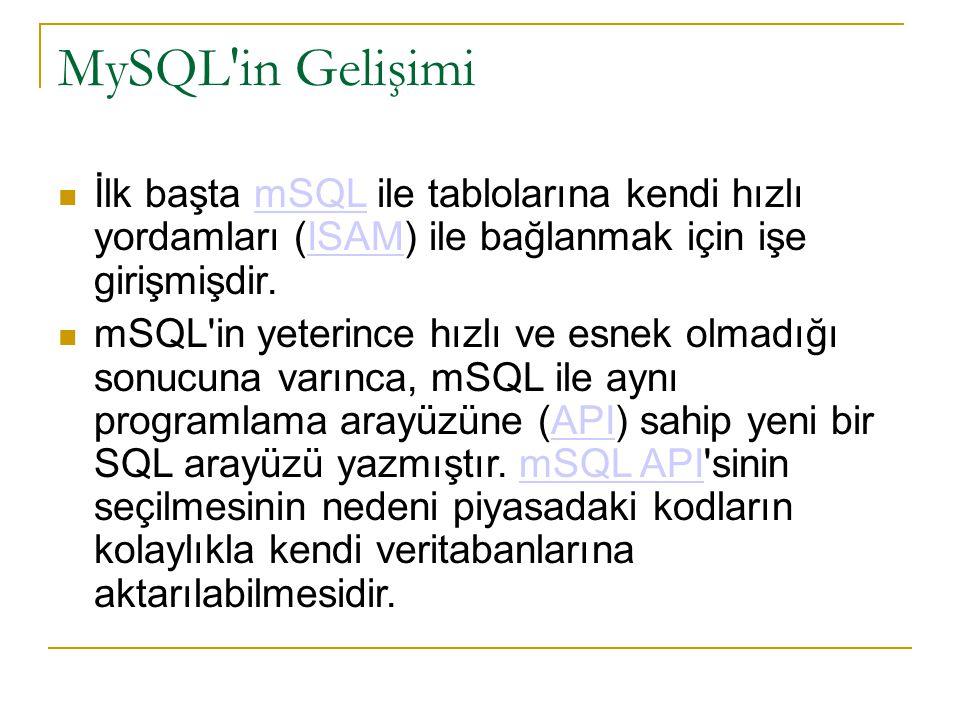 MySQL in Gelişimi İlk başta mSQL ile tablolarına kendi hızlı yordamları (ISAM) ile bağlanmak için işe girişmişdir.