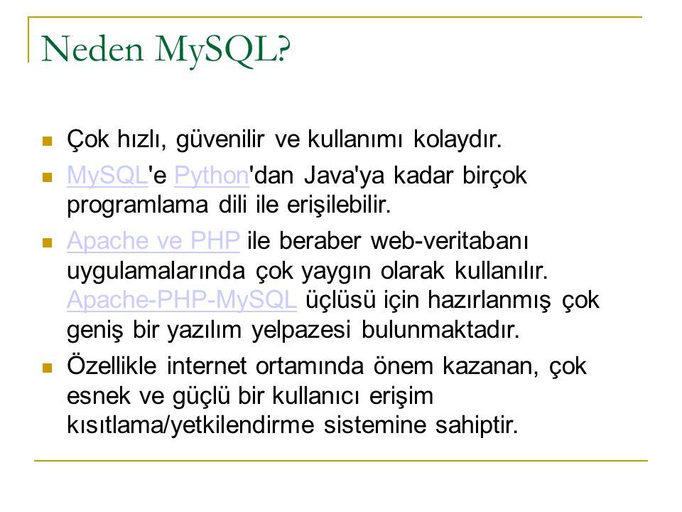 Neden MySQL Çok hızlı, güvenilir ve kullanımı kolaydır.