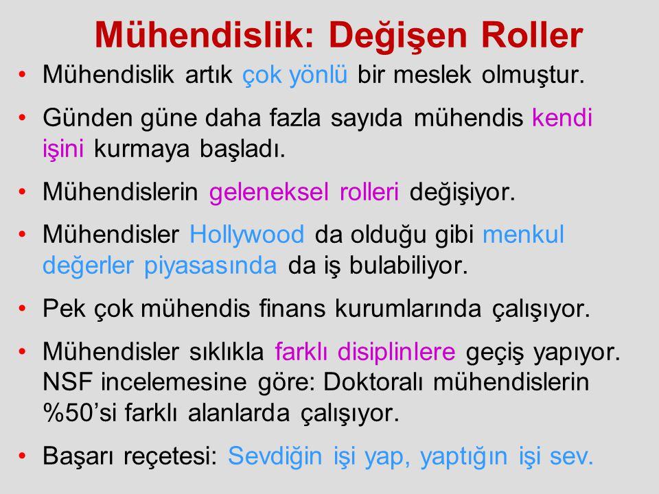 Mühendislik: Değişen Roller