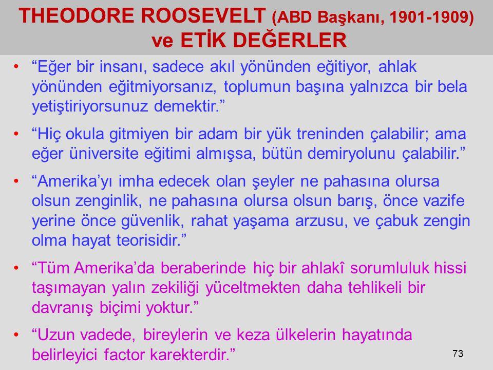 THEODORE ROOSEVELT (ABD Başkanı, 1901-1909)