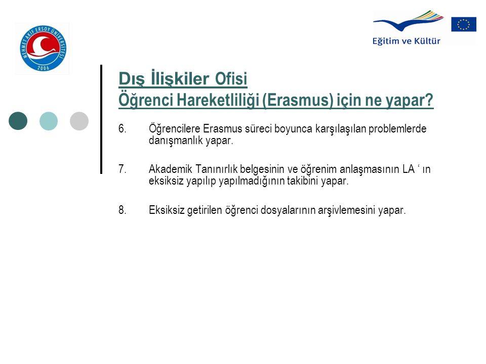 Dış İlişkiler Ofisi Öğrenci Hareketliliği (Erasmus) için ne yapar