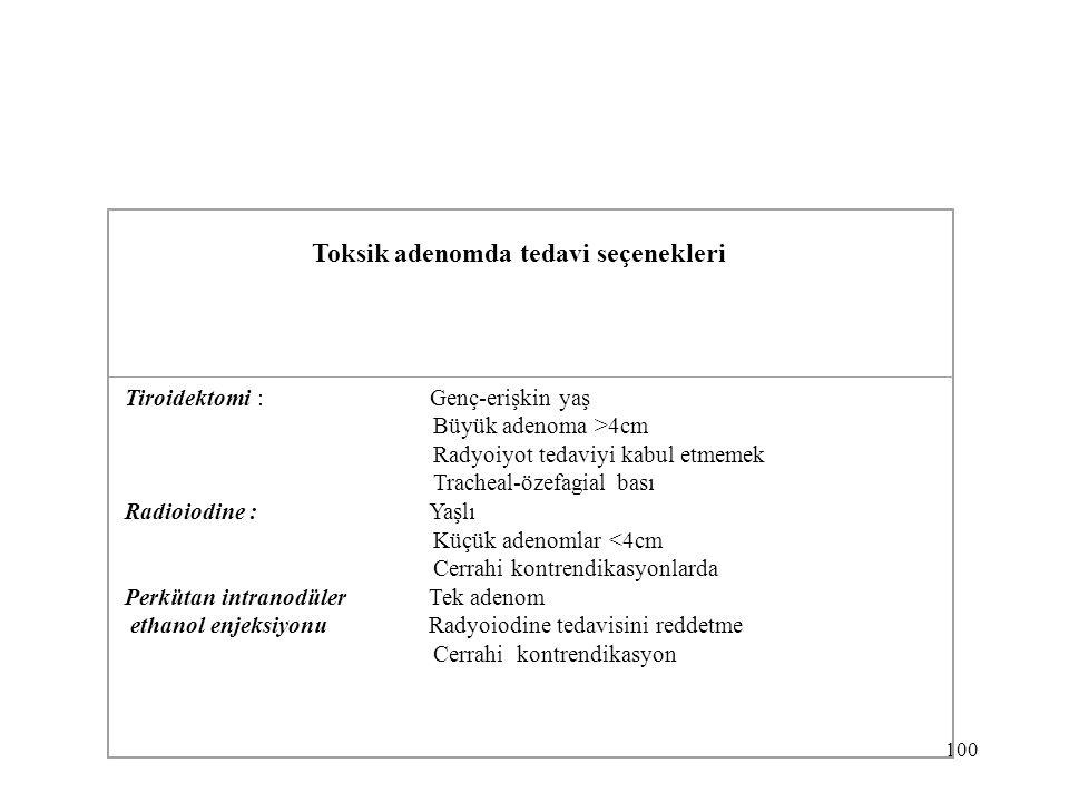 Tiroidektomi : Genç-erişkin yaş Büyük adenoma >4cm