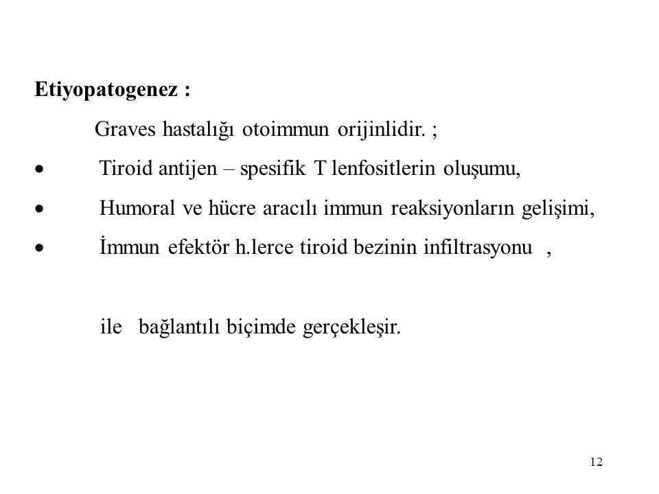 Etiyopatogenez : Graves hastalığı otoimmun orijinlidir. ; · Tiroid antijen – spesifik T lenfositlerin oluşumu,
