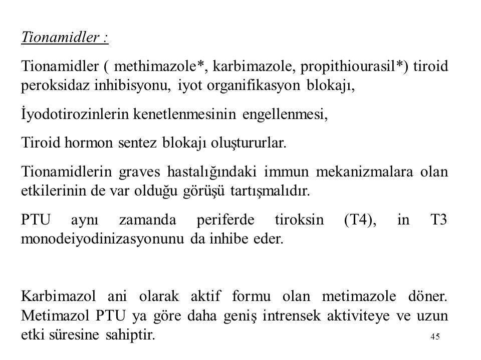 Tionamidler : Tionamidler ( methimazole*, karbimazole, propithiourasil*) tiroid peroksidaz inhibisyonu, iyot organifikasyon blokajı,