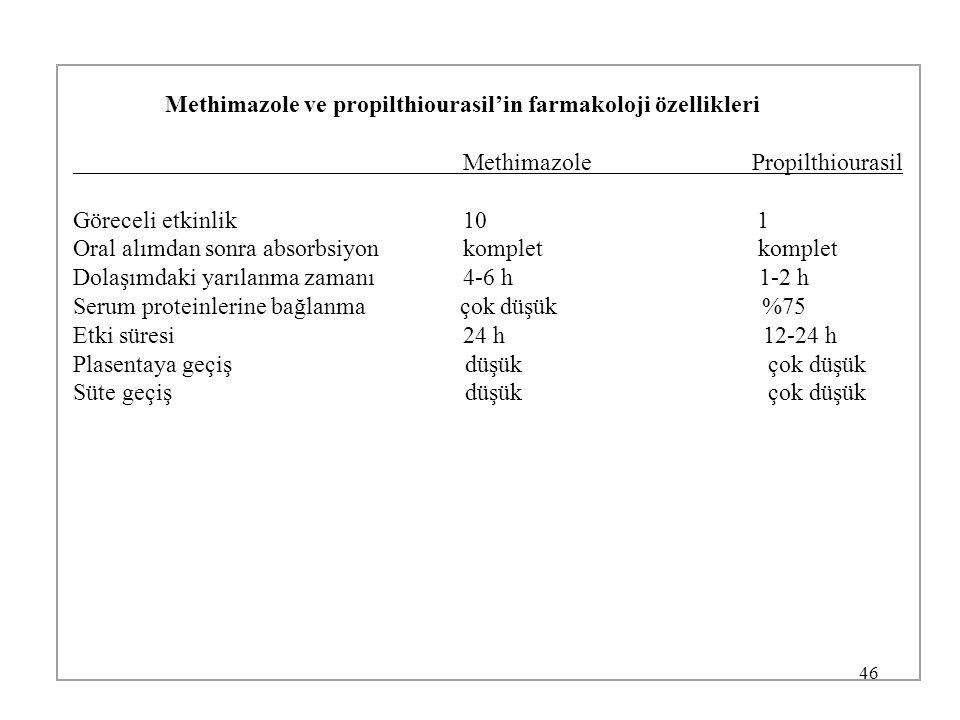 Methimazole Propilthiourasil Göreceli etkinlik 10 1