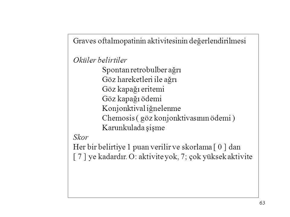 Graves oftalmopatinin aktivitesinin değerlendirilmesi