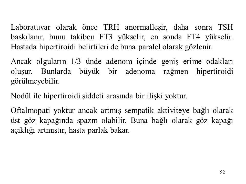 Laboratuvar olarak önce TRH anormalleşir, daha sonra TSH baskılanır, bunu takiben FT3 yükselir, en sonda FT4 yükselir. Hastada hipertiroidi belirtileri de buna paralel olarak gözlenir.