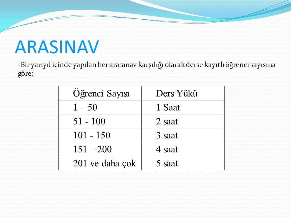 ARASINAV Öğrenci Sayısı Ders Yükü 1 – 50 1 Saat 51 - 100 2 saat
