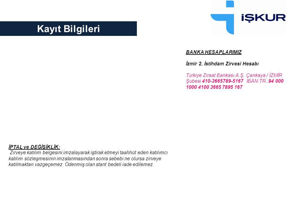 Kayıt Bilgileri BANKA HESAPLARIMIZ İzmir 2. İstihdam Zirvesi Hesabı