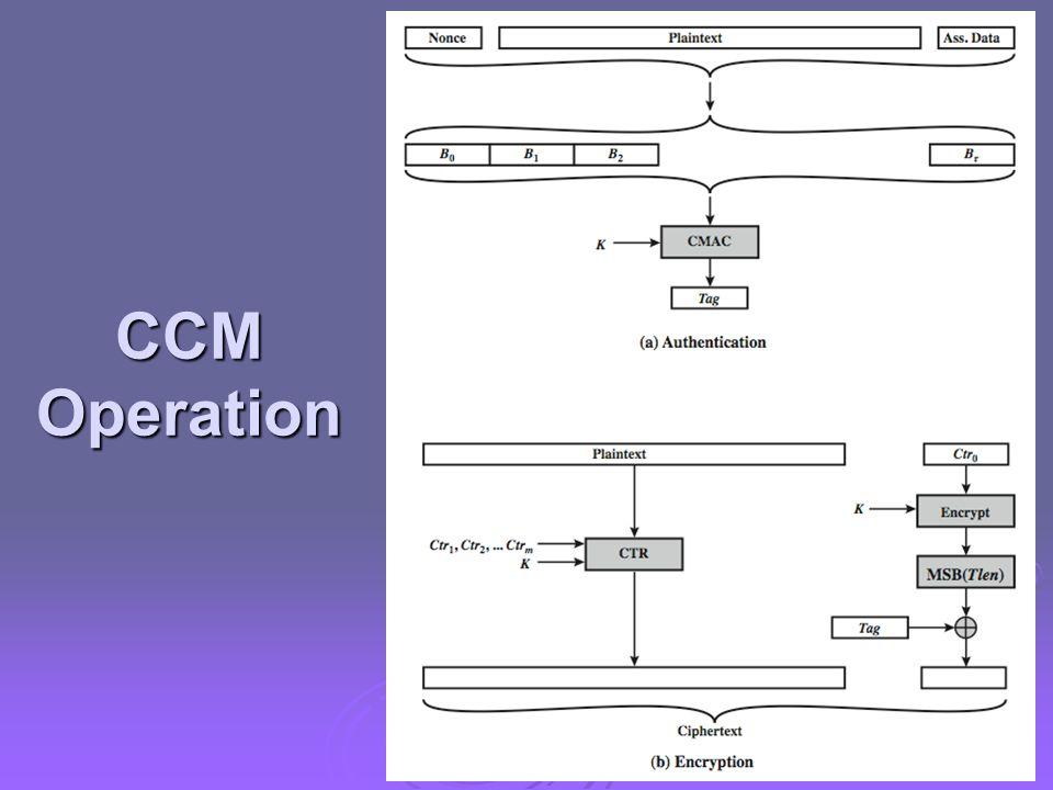 CCM Operation