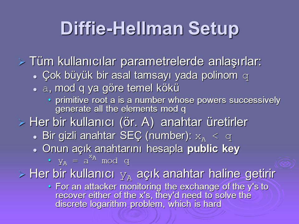 Diffie-Hellman Setup Tüm kullanıcılar parametrelerde anlaşırlar: