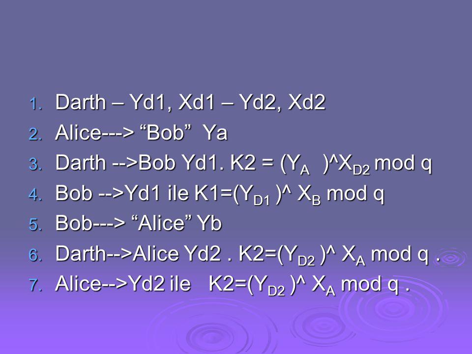 Darth -->Bob Yd1. K2 = (YA )^XD2 mod q