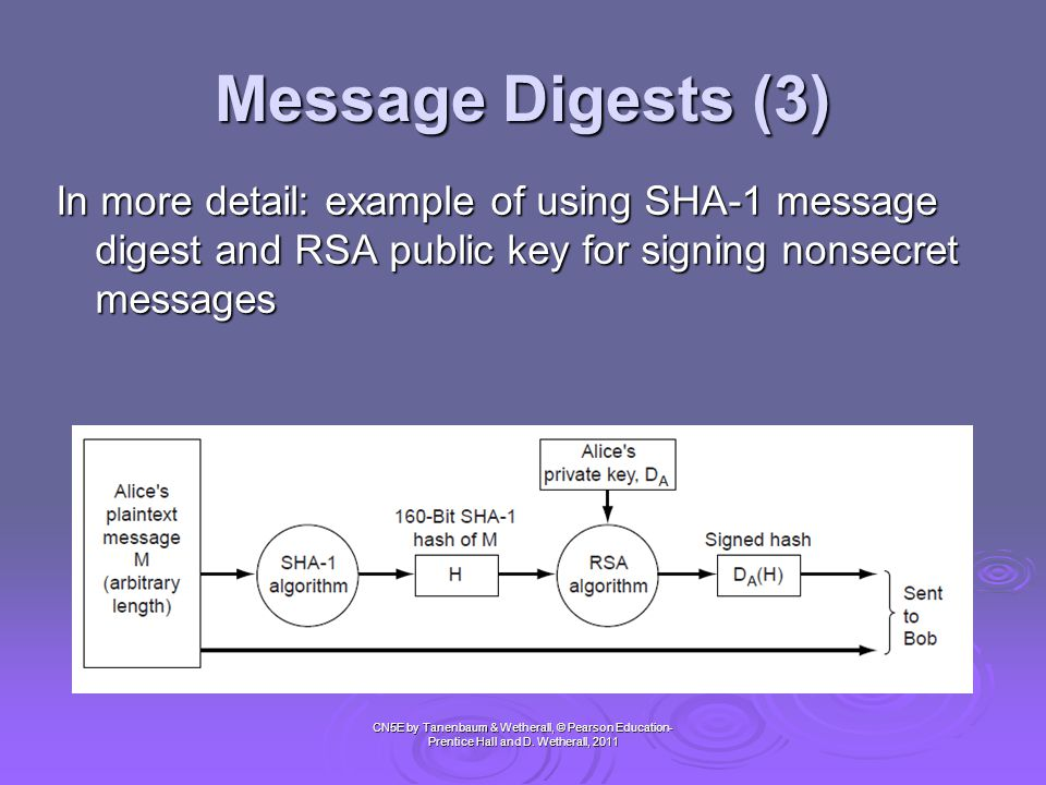 Message Digests (3) In more detail: example of using SHA-1 message digest and RSA public key for signing nonsecret messages.