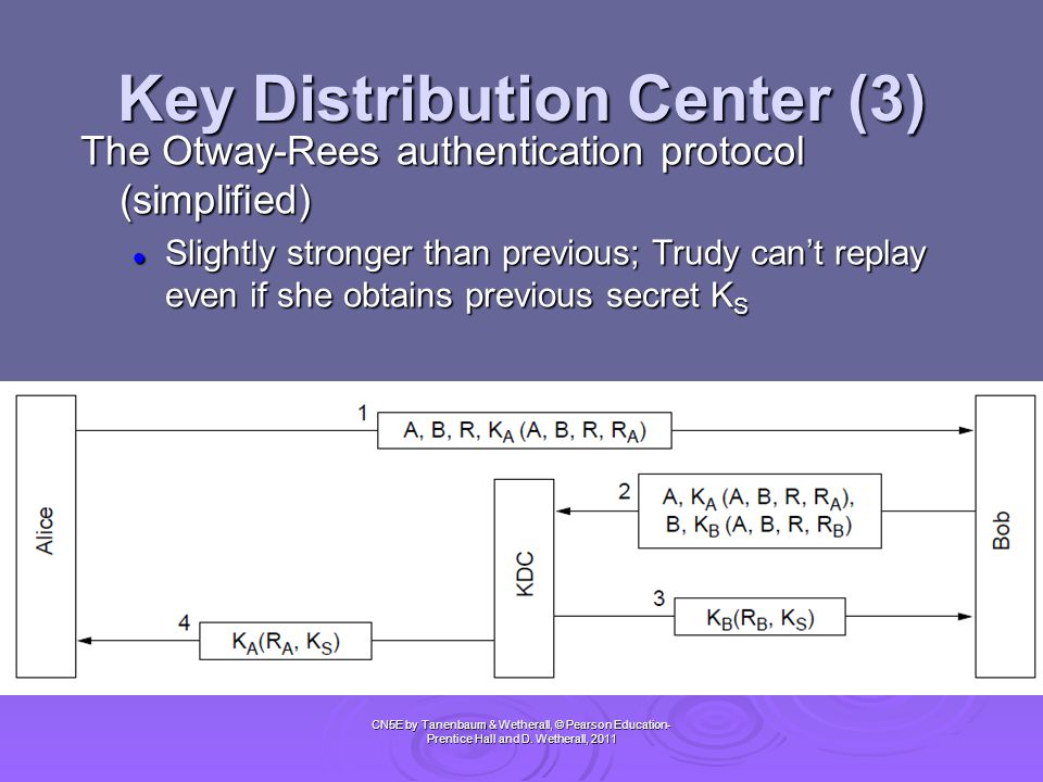 Key Distribution Center (3)