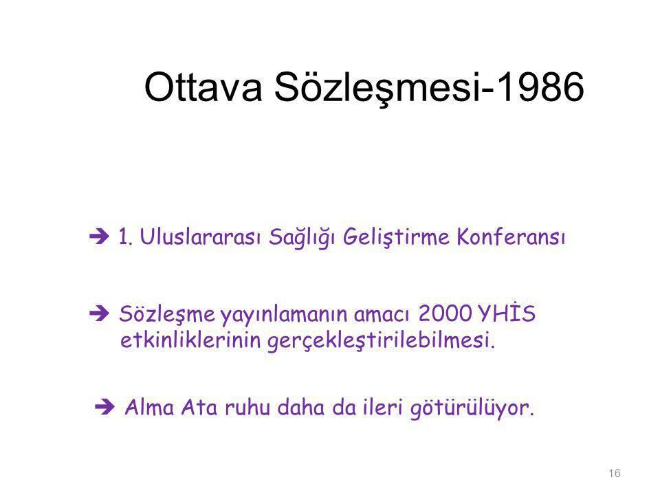 Ottava Sözleşmesi-1986  1. Uluslararası Sağlığı Geliştirme Konferansı