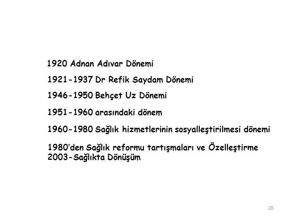 1920 Adnan Adıvar Dönemi 1921-1937 Dr Refik Saydam Dönemi. 1946-1950 Behçet Uz Dönemi. 1951-1960 arasındaki dönem.