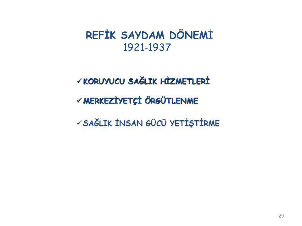 REFİK SAYDAM DÖNEMİ 1921-1937 KORUYUCU SAĞLIK HİZMETLERİ