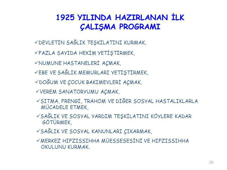 1925 YILINDA HAZIRLANAN İLK ÇALIŞMA PROGRAMI