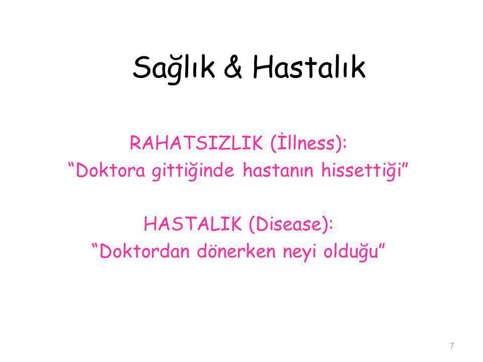Sağlık & Hastalık RAHATSIZLIK (İllness):