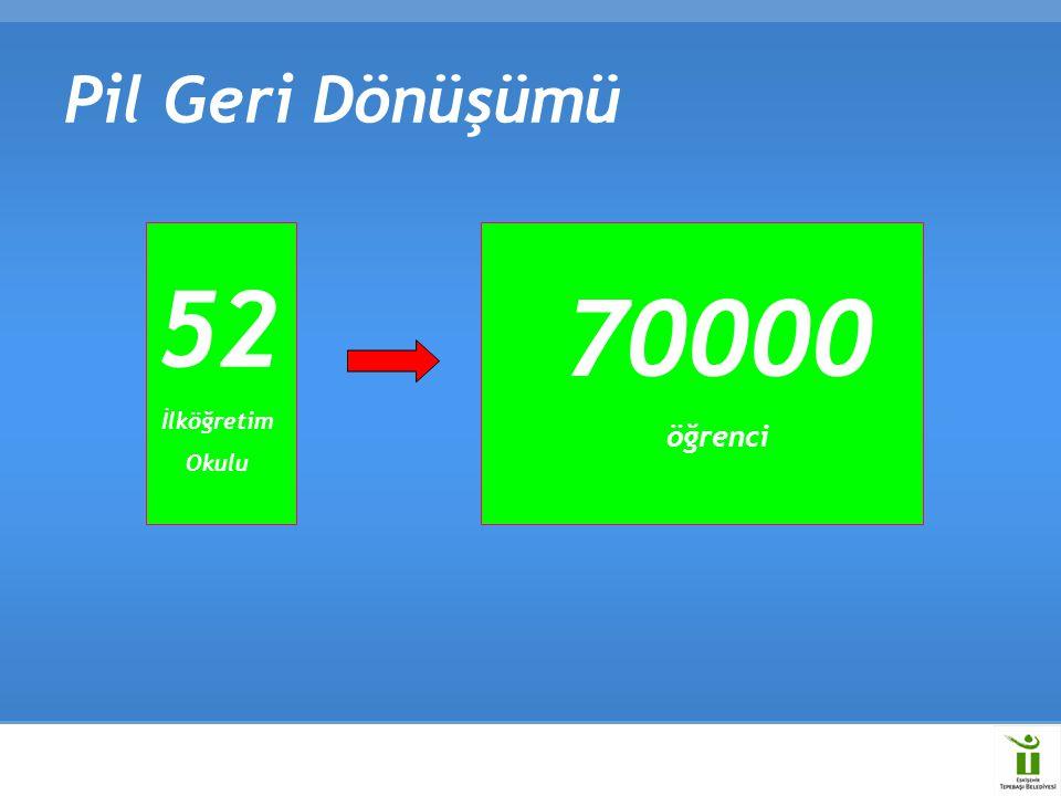 Pil Geri Dönüşümü 52 İlköğretim Okulu 70000 öğrenci