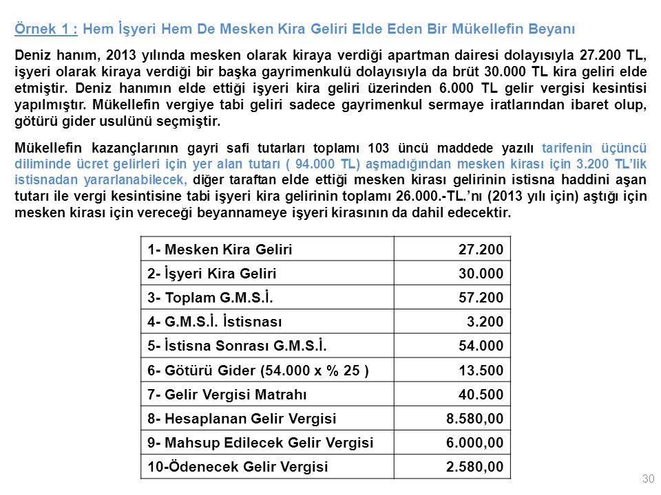 7- Gelir Vergisi Matrahı 40.500 8- Hesaplanan Gelir Vergisi 8.580,00