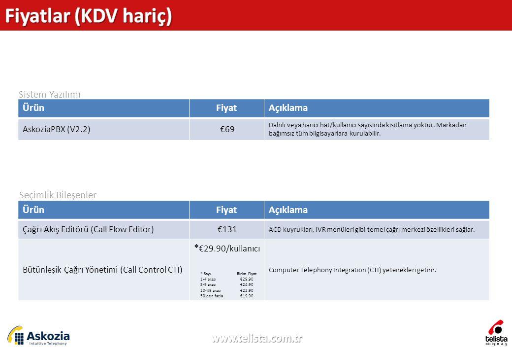 Fiyatlar (KDV hariç) www.telista.com.tr Sistem Yazılımı Ürün Fiyat