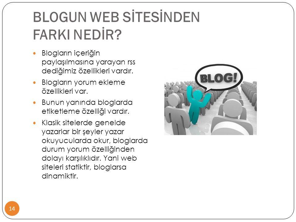 BLOGUN WEB SİTESİNDEN FARKI NEDİR