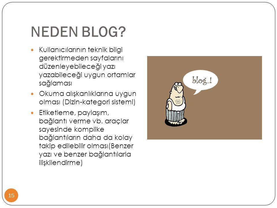 NEDEN BLOG Kullanıcılarının teknik bilgi gerektirmeden sayfalarını düzenleyebileceği yazı yazabileceği uygun ortamlar sağlaması.