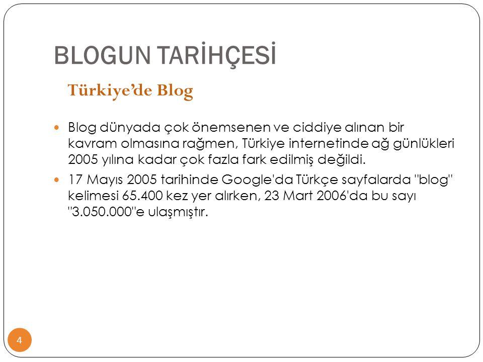 BLOGUN TARİHÇESİ Türkiye'de Blog