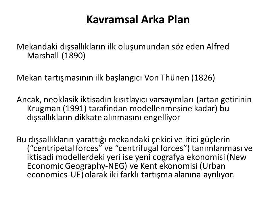 Kavramsal Arka Plan