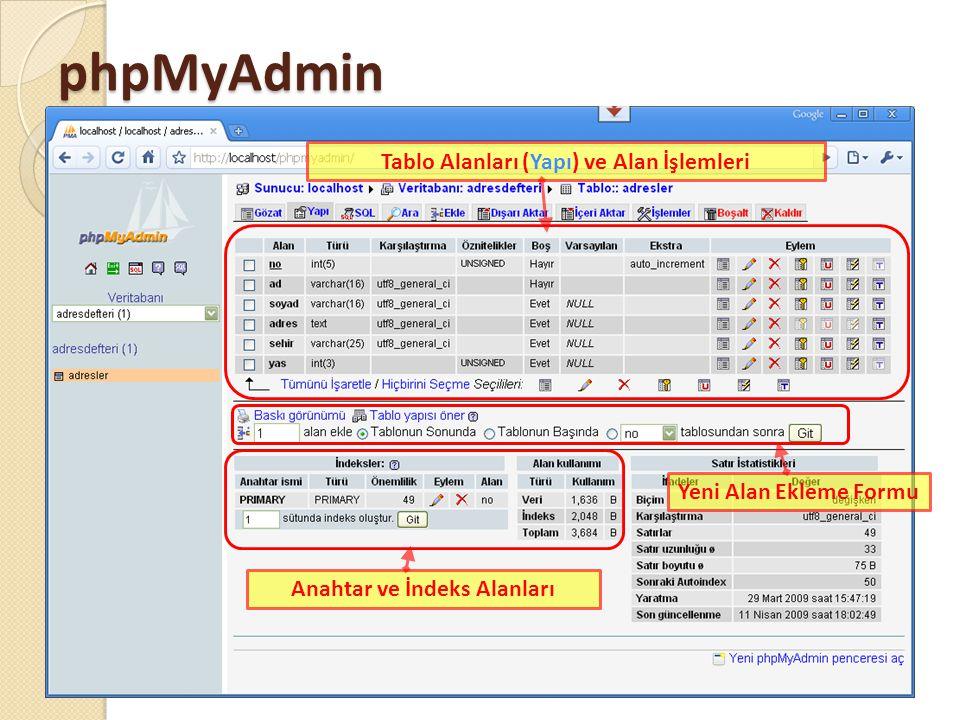 Tablo Alanları (Yapı) ve Alan İşlemleri Anahtar ve İndeks Alanları