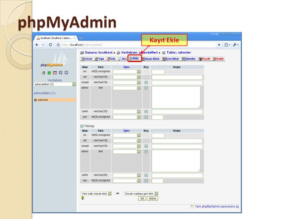 phpMyAdmin Kayıt Ekle