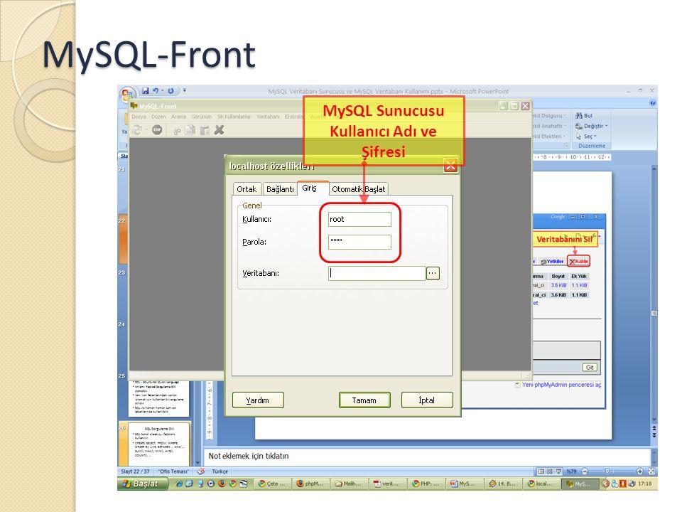 MySQL Sunucusu Kullanıcı Adı ve Şifresi