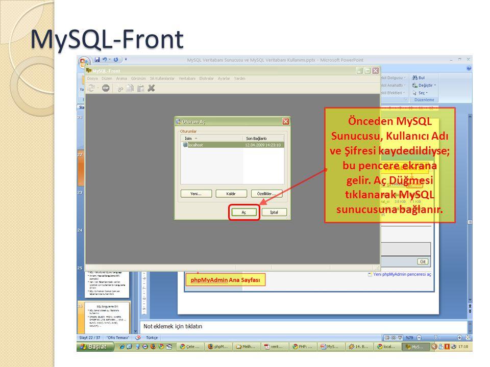 MySQL-Front Önceden MySQL Sunucusu, Kullanıcı Adı ve Şifresi kaydedildiyse; bu pencere ekrana gelir.