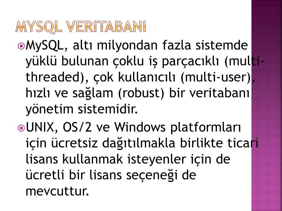 MySQL VeritabanI