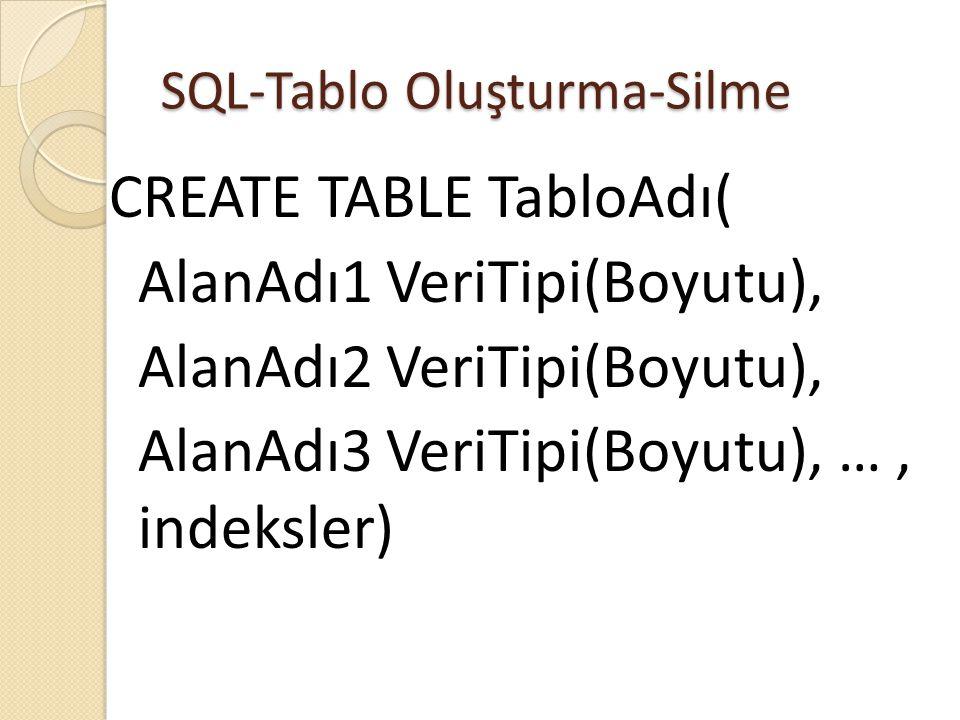 SQL-Tablo Oluşturma-Silme