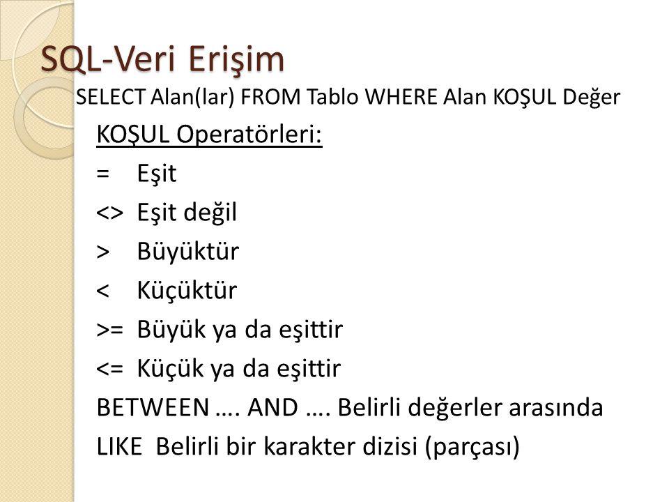 SQL-Veri Erişim = Eşit <> Eşit değil > Büyüktür < Küçüktür