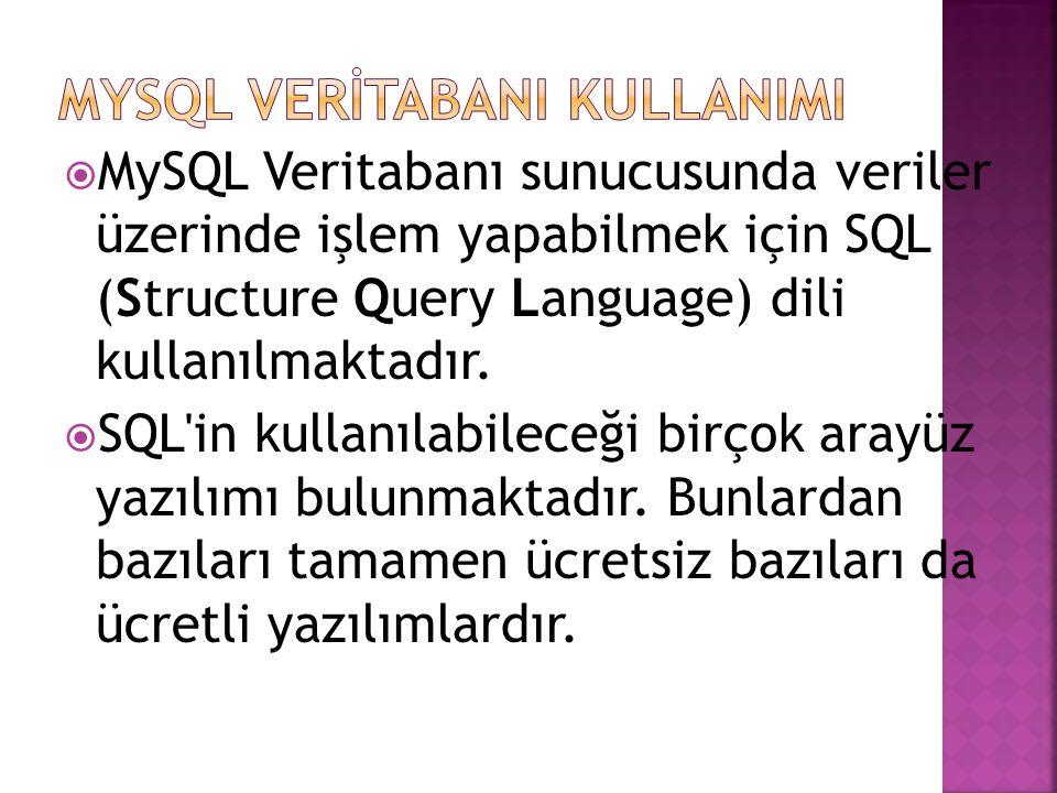 MySQL VerİtabanI KullanImI