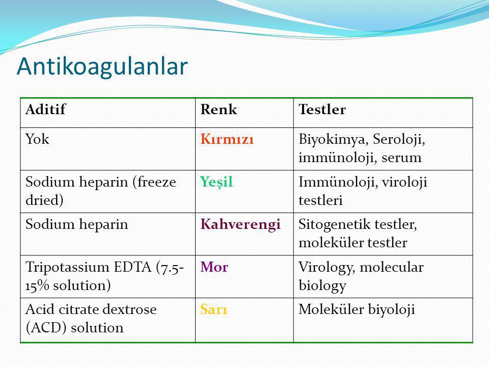 Antikoagulanlar Aditif Renk Testler Yok Kırmızı