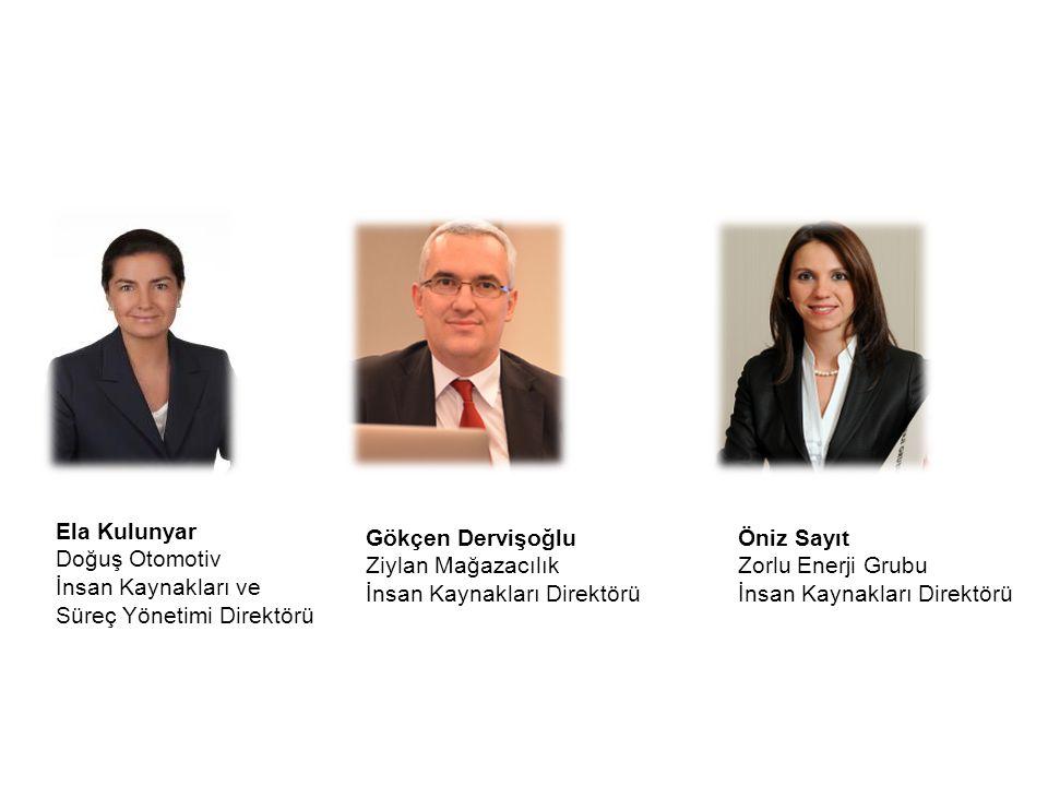 Gökçen Dervişoğlu Ziylan Mağazacılık. İnsan Kaynakları Direktörü. Öniz Sayıt. Zorlu Enerji Grubu.