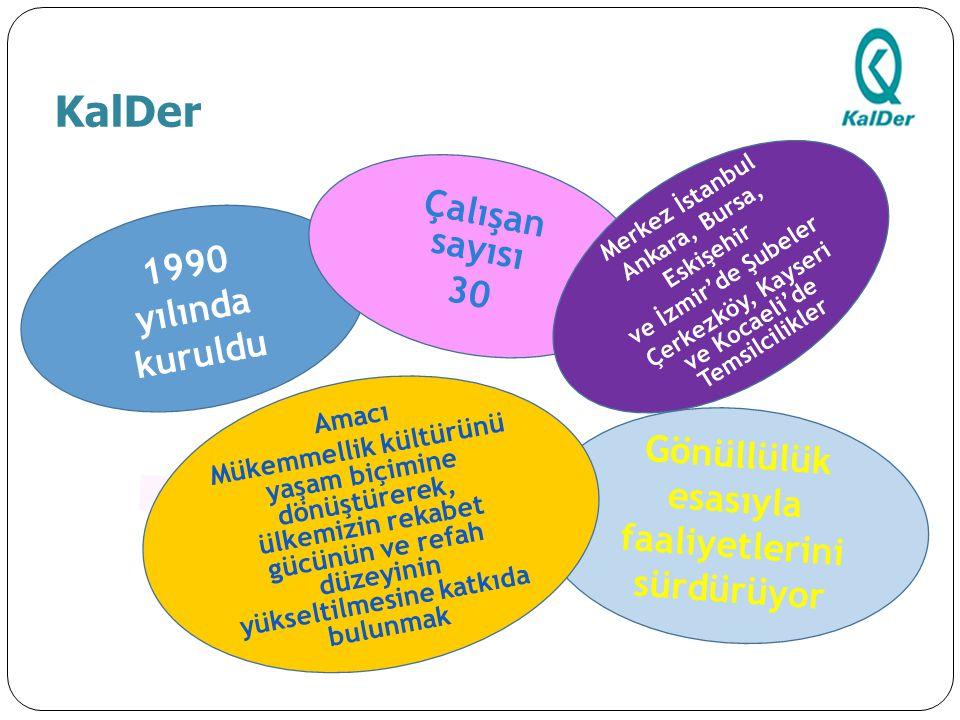 Çerkezköy, Kayseri ve Kocaeli'de Temsilcilikler