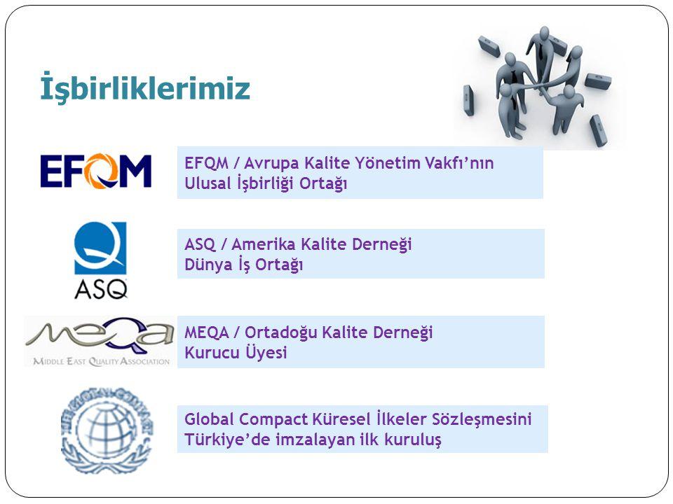 İşbirliklerimiz EFQM / Avrupa Kalite Yönetim Vakfı'nın