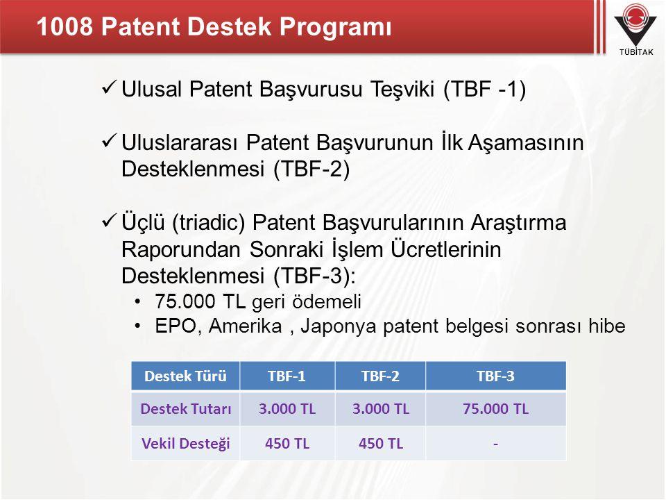 1008 Patent Destek Programı