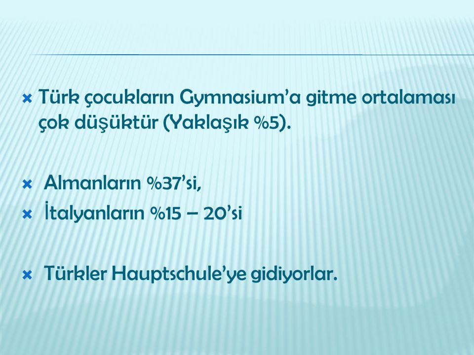 Türk çocukların Gymnasium'a gitme ortalaması çok düşüktür (Yaklaşık %5).