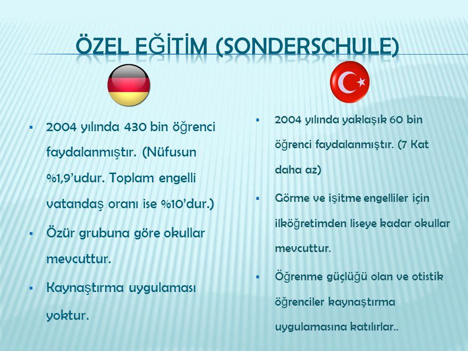 Özel Eğİtİm (Sonderschule)