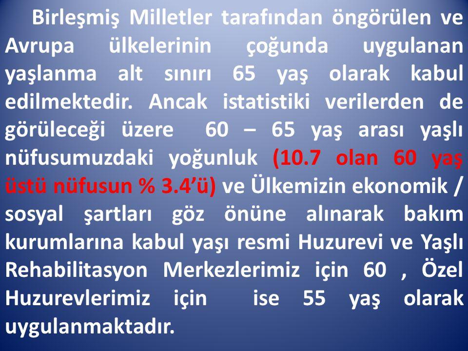 Birleşmiş Milletler tarafından öngörülen ve Avrupa ülkelerinin çoğunda uygulanan yaşlanma alt sınırı 65 yaş olarak kabul edilmektedir.