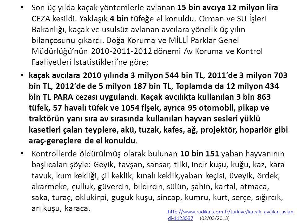 Son üç yılda kaçak yöntemlerle avlanan 15 bin avcıya 12 milyon lira CEZA kesildi. Yaklaşık 4 bin tüfeğe el konuldu. Orman ve SU İşleri Bakanlığı, kaçak ve usulsüz avlanan avcılara yönelik üç yılın bilançosunu çıkardı. Doğa Koruma ve MİLLİ Parklar Genel Müdürlüğü'nün 2010-2011-2012 dönemi Av Koruma ve Kontrol Faaliyetleri İstatistikleri'ne göre;