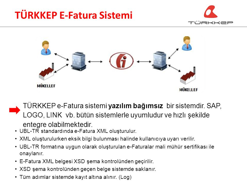TÜRKKEP E-Fatura Sistemi