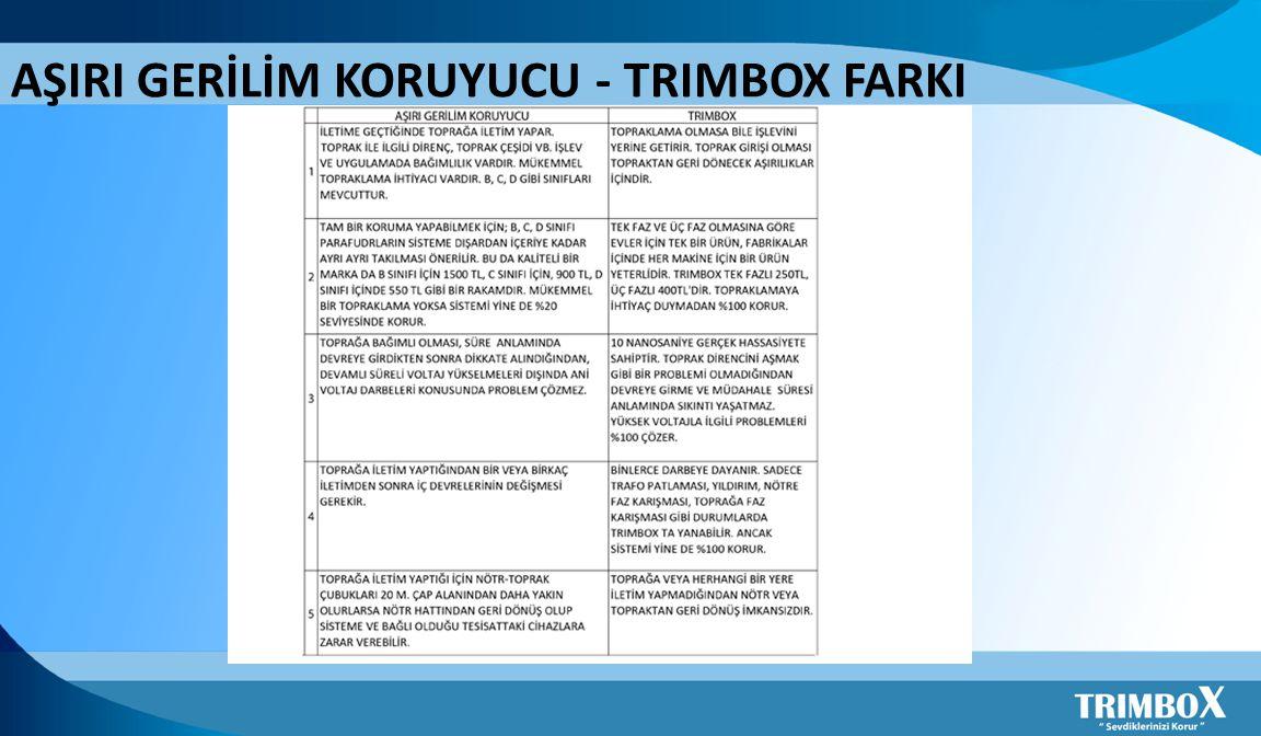 AŞIRI GERİLİM KORUYUCU - TRIMBOX FARKI