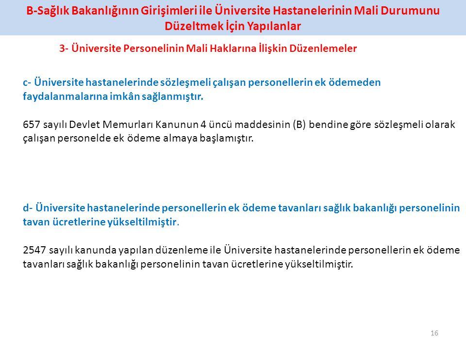 B-Sağlık Bakanlığının Girişimleri ile Üniversite Hastanelerinin Mali Durumunu Düzeltmek İçin Yapılanlar